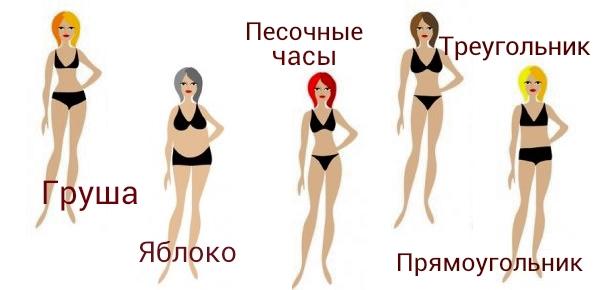 Как выбрать платье в зависимости от размера груди и типа фигуры